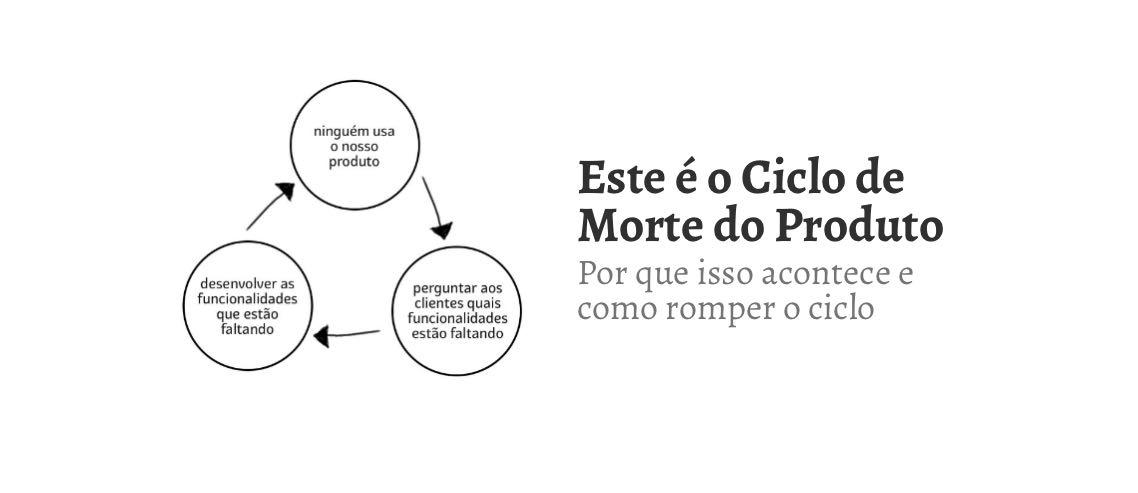 ciclo-de-morte-do-produto