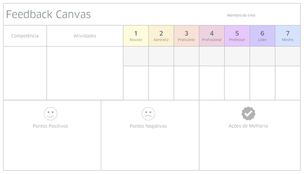 feedback-canvas